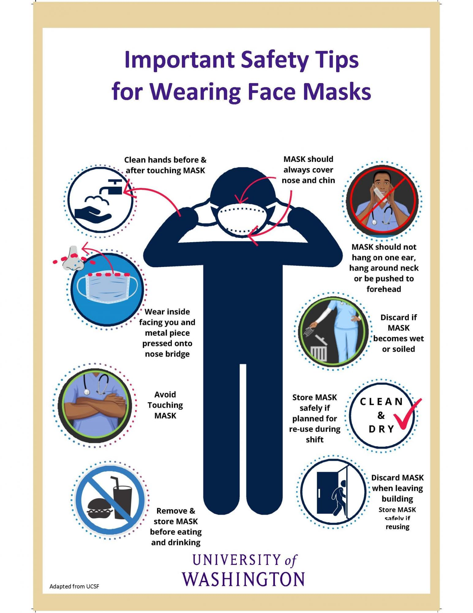 tips for wearing facemasks