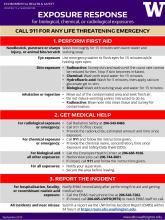 Exposure Response Poster